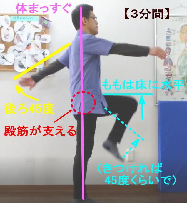 足踏み運動のポイント
