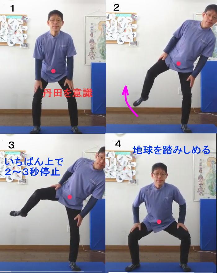 四股踏みのやり方